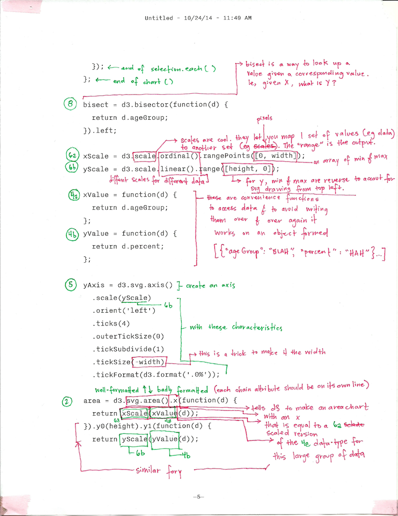 annotated d3 page 5