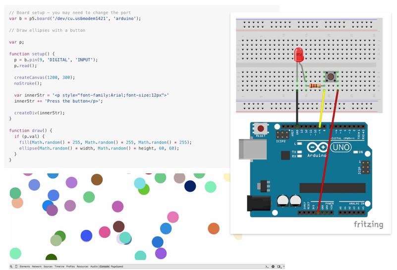 6189f59c04f45 Sarah GP: data art + design + sometimes robots too